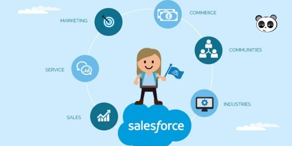 Tính năng nổi bật của Salesforce