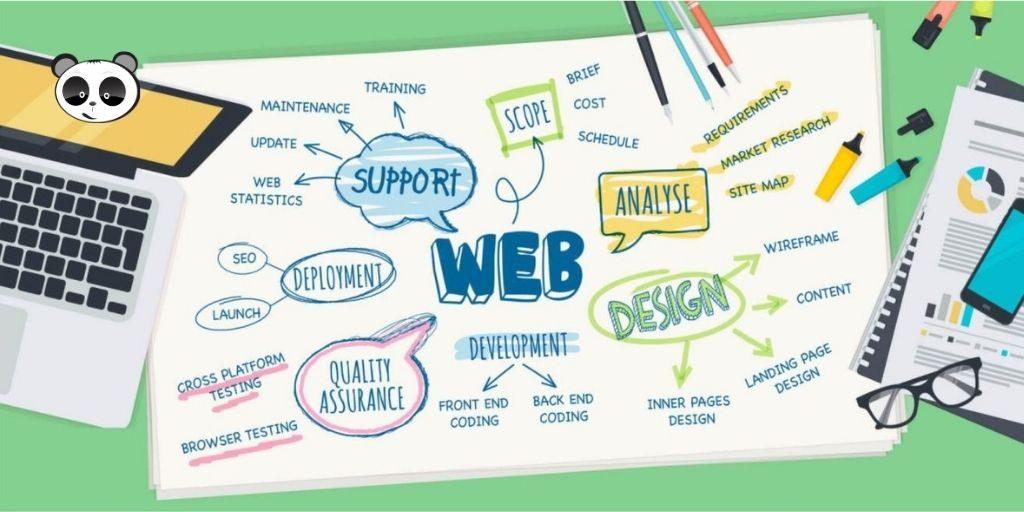 Tại sao cần thiết kế website xây dựng