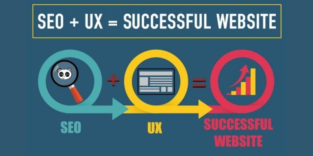 Thiết kế website chuẩn UI/ UX ảnh hưởng đến SEO